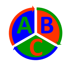 Kinnisvarakool: Kinnisvara ABC