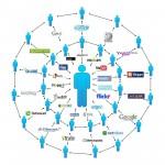 turundus-kinnisvara-marketing